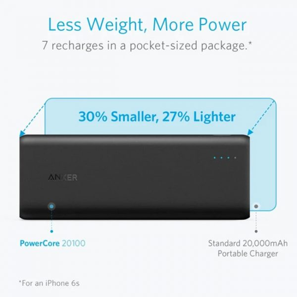 Anker-PowerCore-20100mAh-Power-Bank--4